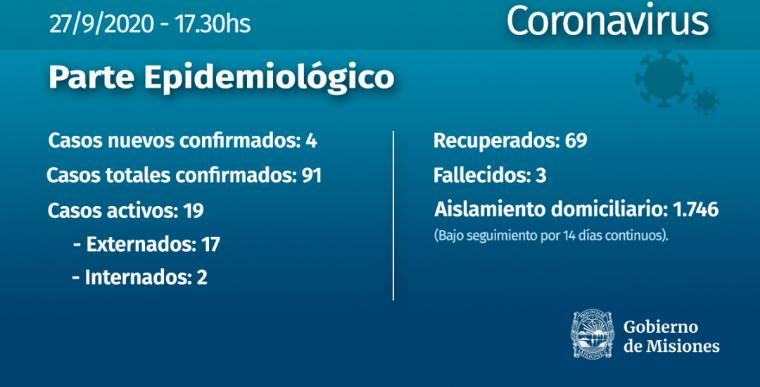 Nuevos casos de Covid19 confirmados, uno en Iguazú